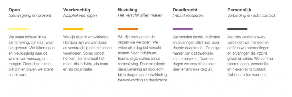 KMBV Betere zorg door ontwikkeling - Vanuit de kernwaarden willen we het verschil maken!